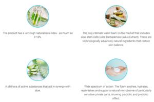 DuoLife Beauty Care Aloes Intimate Wash Foam 150ml